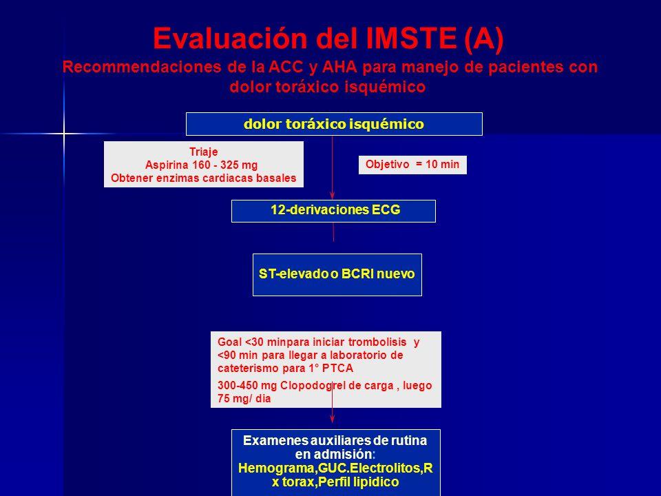 Evaluación del IMSTE (A) Recommendaciones de la ACC y AHA para manejo de pacientes con dolor toráxico isquémico
