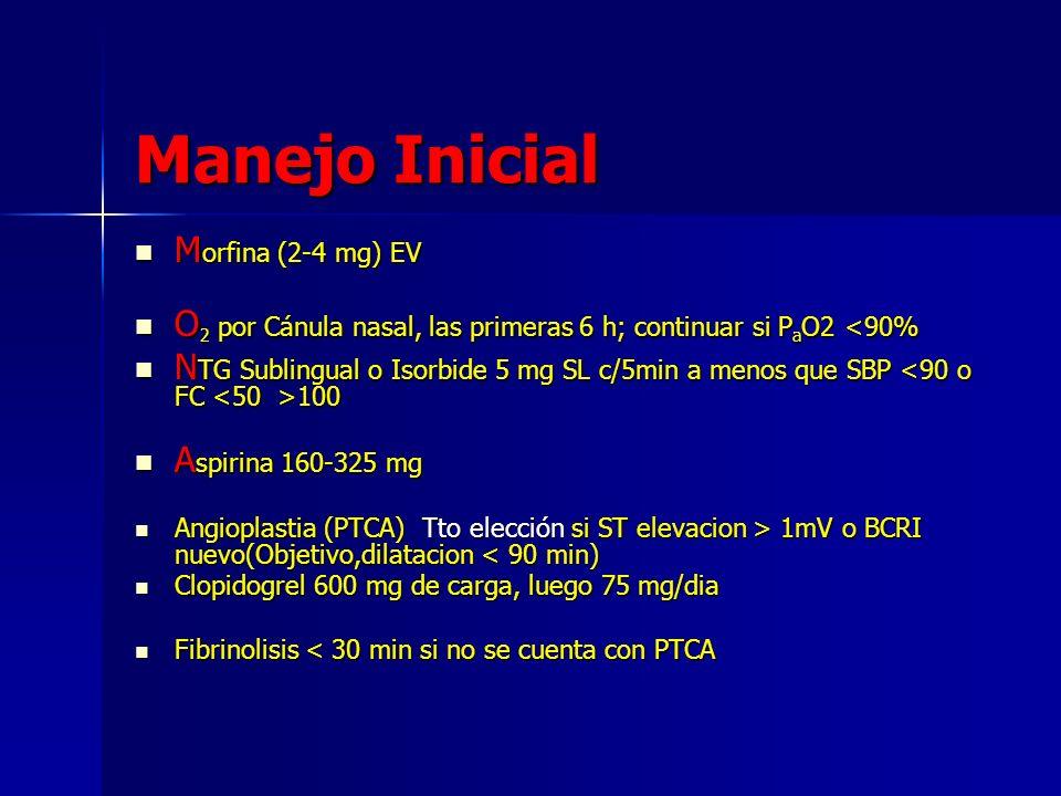 Manejo Inicial Morfina (2-4 mg) EV
