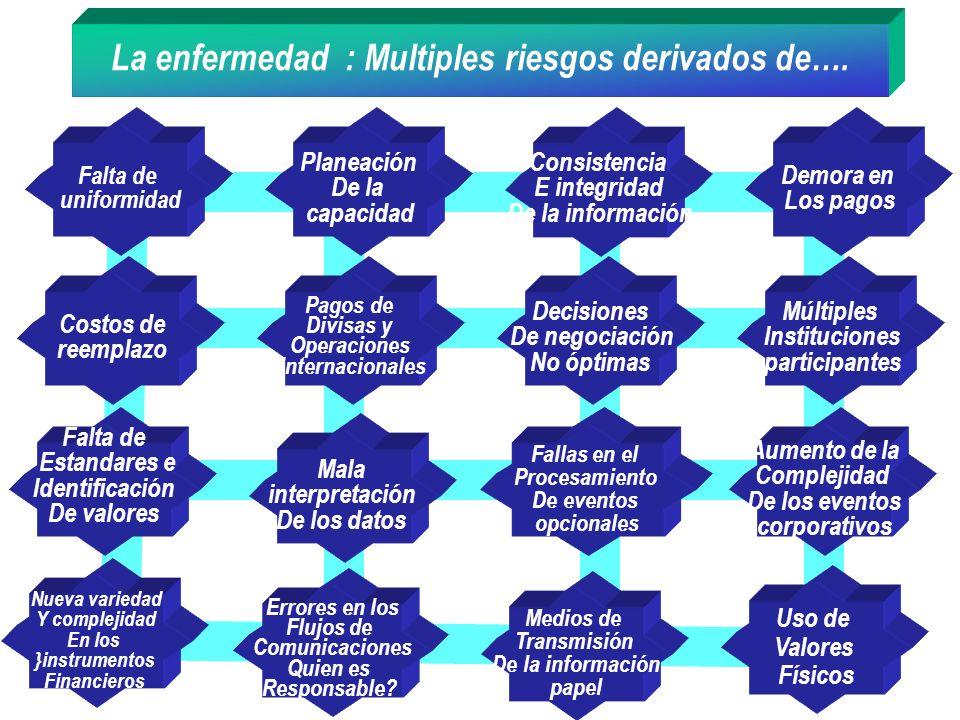 La enfermedad : Multiples riesgos derivados de….