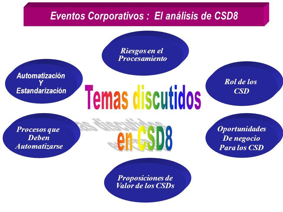 Eventos Corporativos : El análisis de CSD8