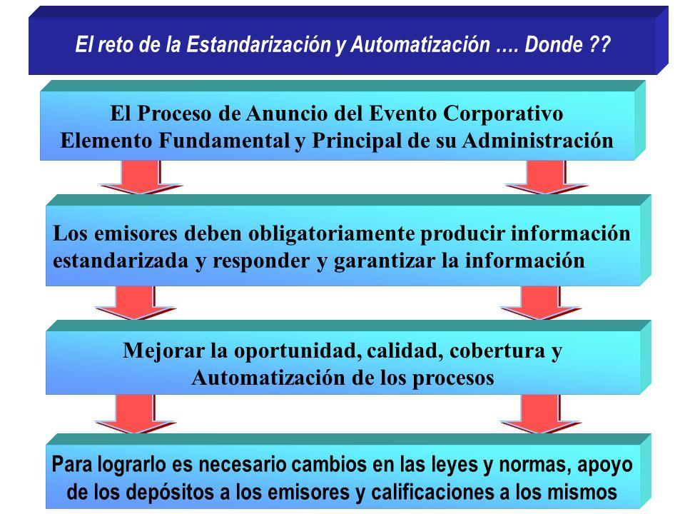El reto de la Estandarización y Automatización …. Donde