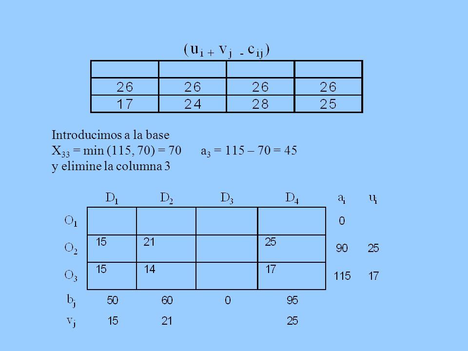 Introducimos a la base X33 = min (115, 70) = 70 a3 = 115 – 70 = 45 y elimine la columna 3