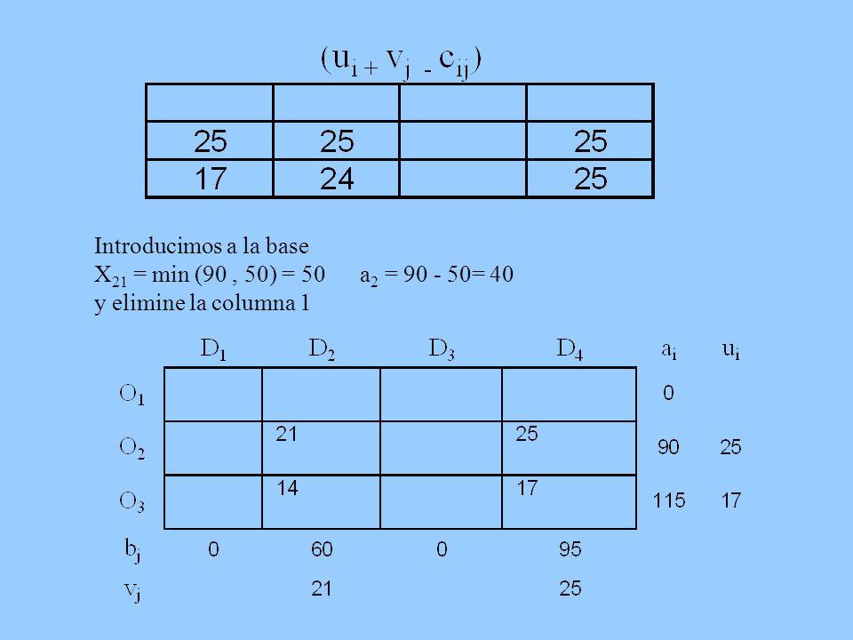 Introducimos a la base X21 = min (90 , 50) = 50 a2 = 90 - 50= 40 y elimine la columna 1