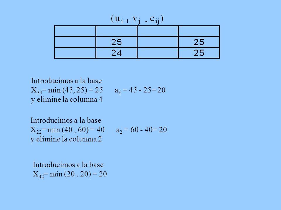 Introducimos a la base X34= min (45, 25) = 25 a3 = 45 - 25= 20 y elimine la columna 4