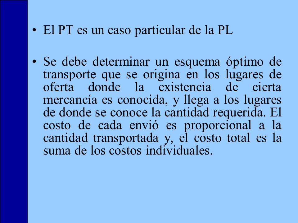 El PT es un caso particular de la PL