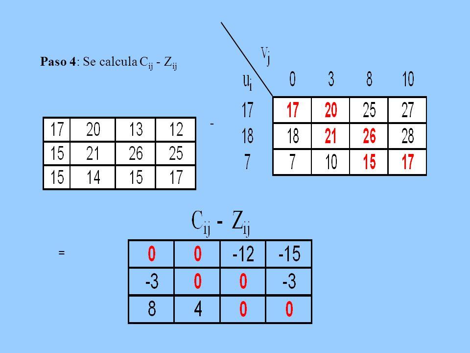 Paso 4: Se calcula Cij - Zij
