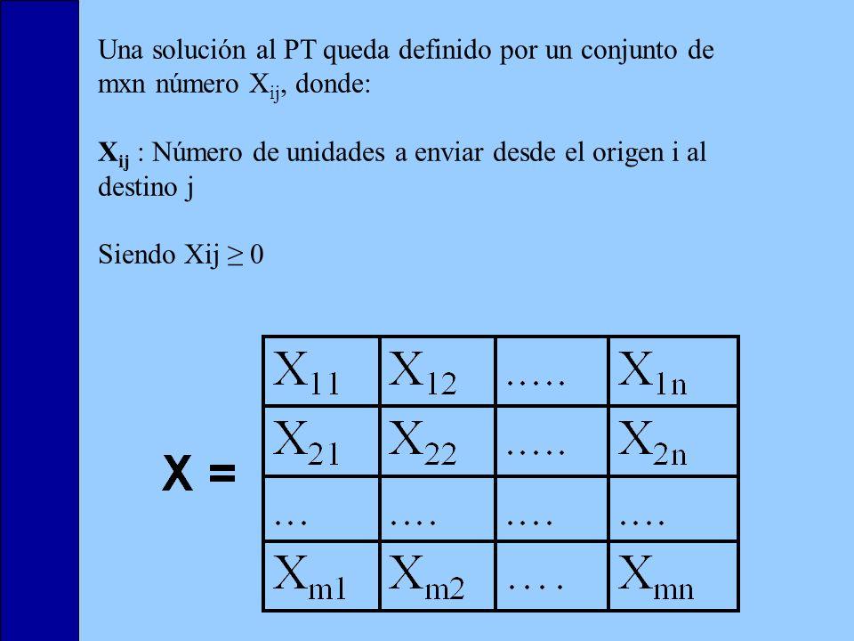 Una solución al PT queda definido por un conjunto de mxn número Xij, donde: