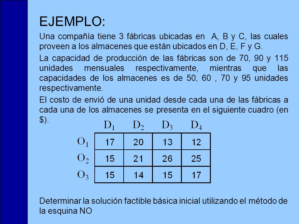 EJEMPLO: Una compañía tiene 3 fábricas ubicadas en A, B y C, las cuales proveen a los almacenes que están ubicados en D, E, F y G.