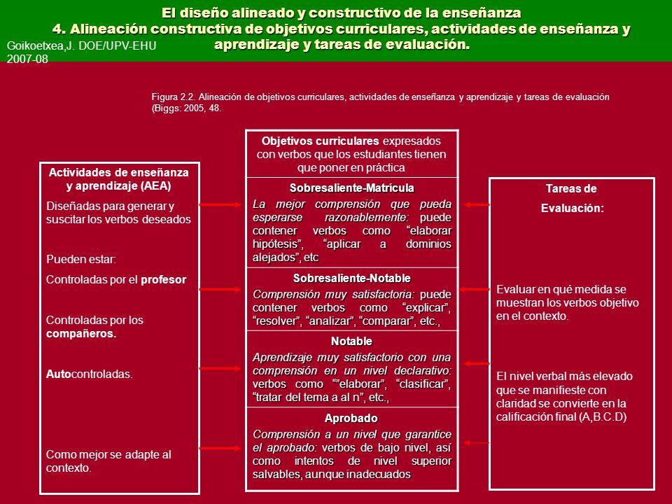 El diseño alineado y constructivo de la enseñanza 4