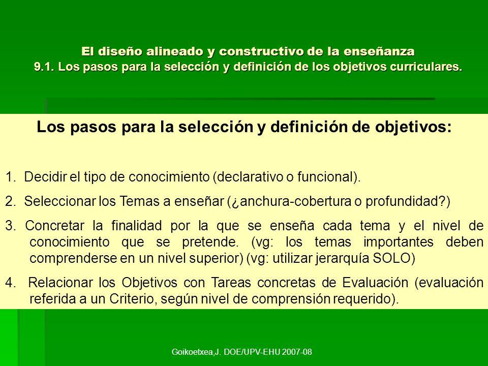 Los pasos para la selección y definición de objetivos: