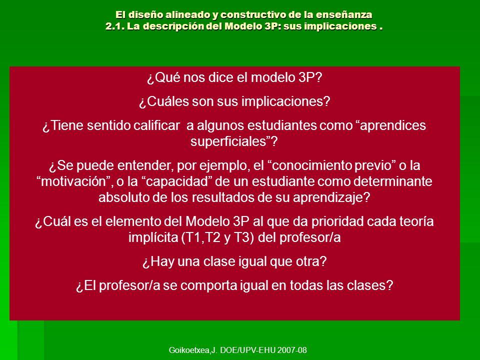 ¿Qué nos dice el modelo 3P ¿Cuáles son sus implicaciones