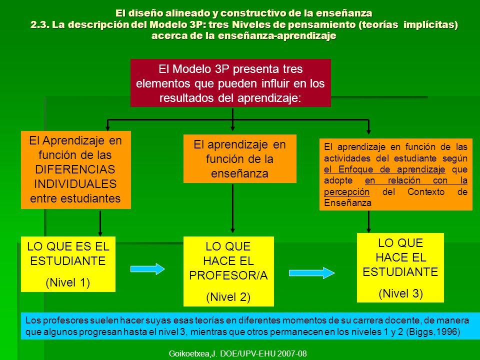 El aprendizaje en función de la enseñanza