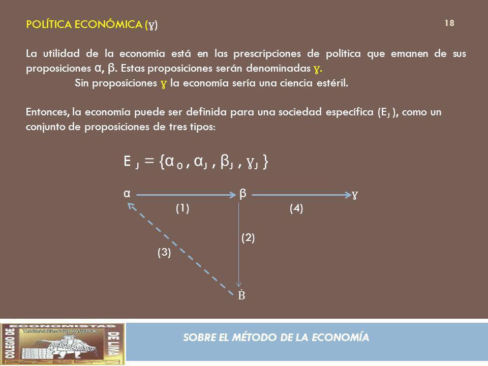 E J = {α 0 , αJ , βJ , ɣJ } POLÍTICA ECONÓMICA (ɣ)