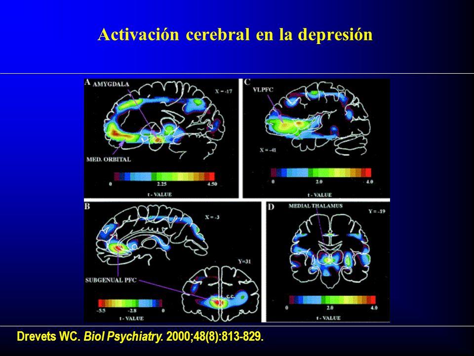 Activación cerebral en la depresión