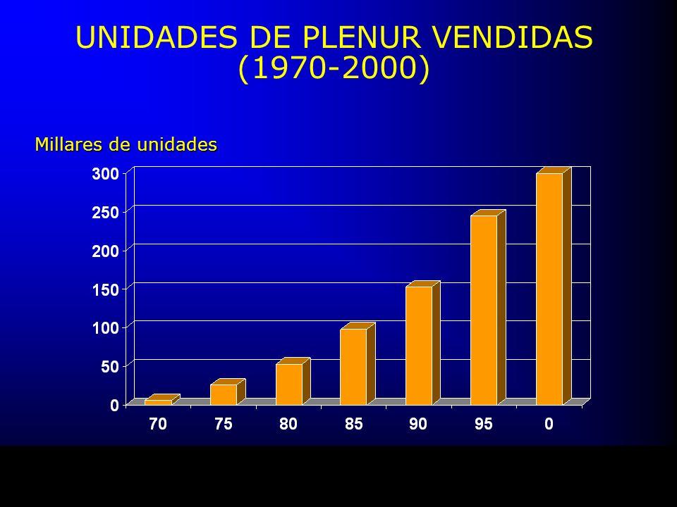 UNIDADES DE PLENUR VENDIDAS (1970-2000)