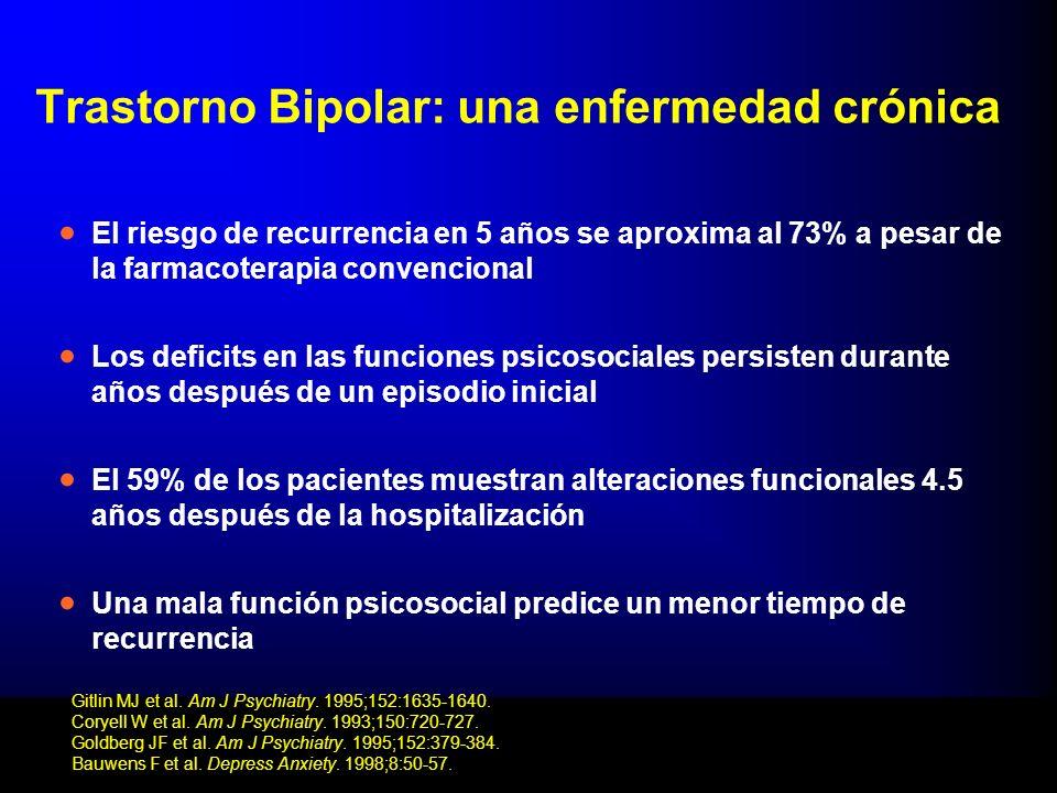 Trastorno Bipolar: una enfermedad crónica