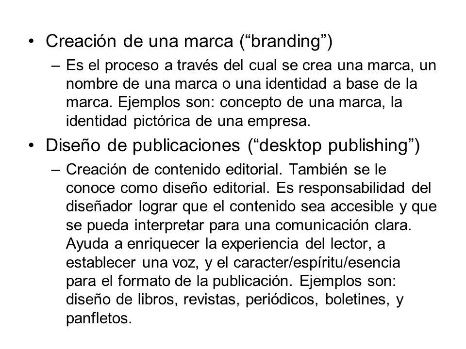 Creación de una marca ( branding )