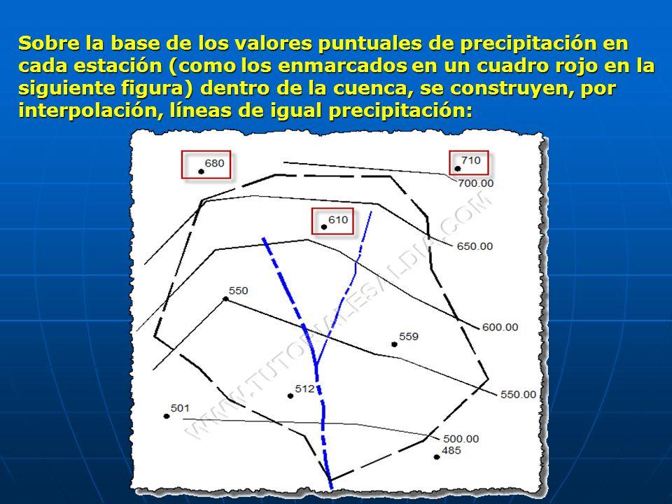 Sobre la base de los valores puntuales de precipitación en cada estación (como los enmarcados en un cuadro rojo en la siguiente figura) dentro de la cuenca, se construyen, por interpolación, líneas de igual precipitación: