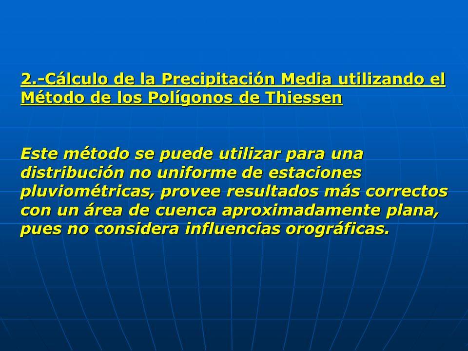 2.-Cálculo de la Precipitación Media utilizando el Método de los Polígonos de Thiessen
