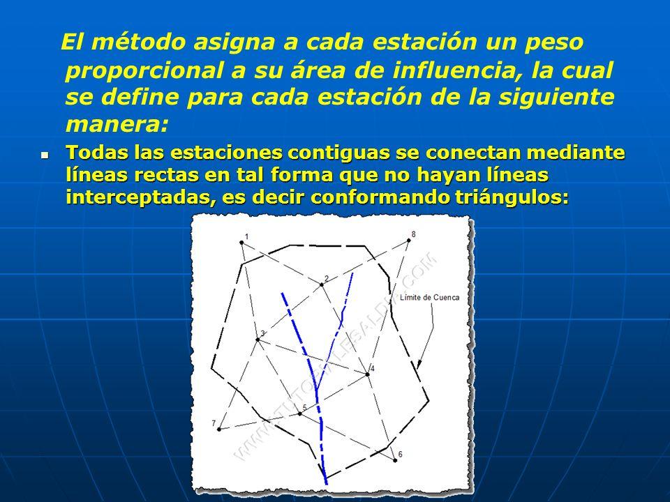 El método asigna a cada estación un peso proporcional a su área de influencia, la cual se define para cada estación de la siguiente manera: