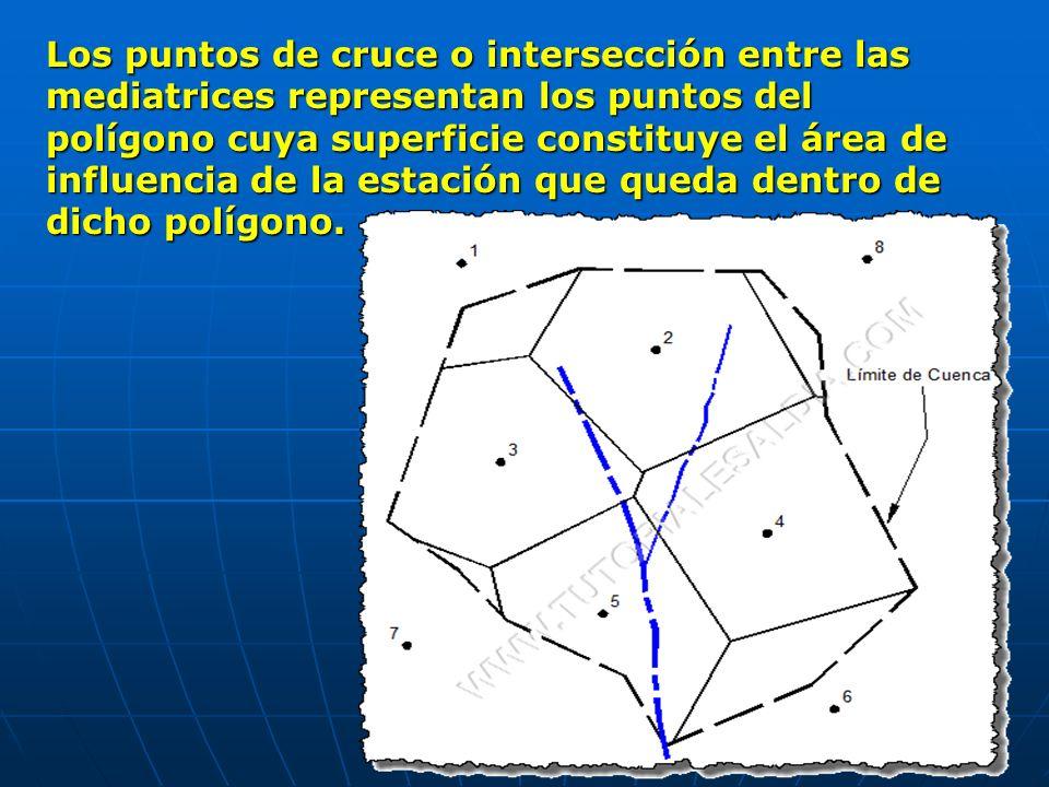 Los puntos de cruce o intersección entre las mediatrices representan los puntos del polígono cuya superficie constituye el área de influencia de la estación que queda dentro de dicho polígono.