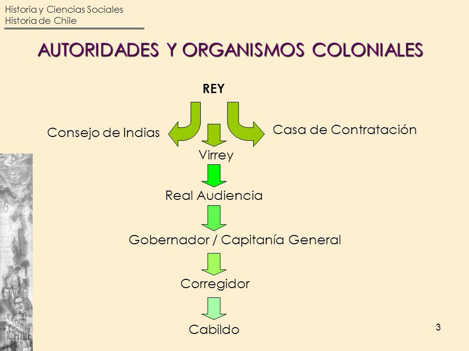 AUTORIDADES Y ORGANISMOS COLONIALES