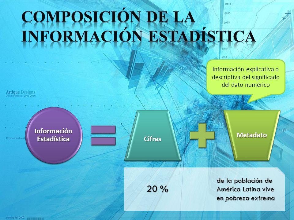 Información Estadística Información Estadística