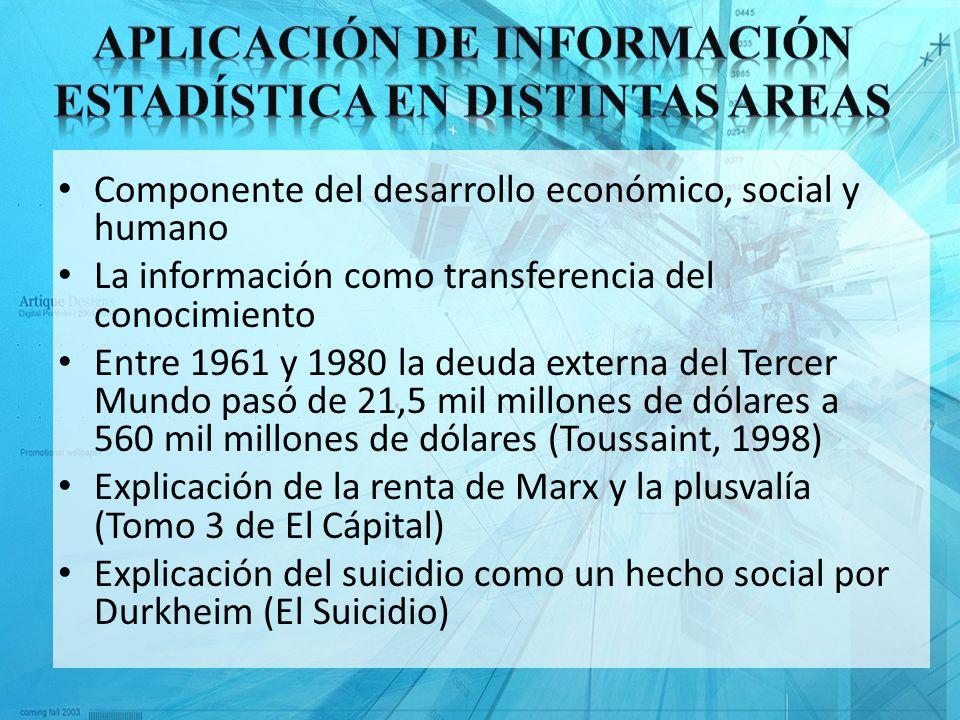 Aplicación de Información Estadística en Distintas Areas