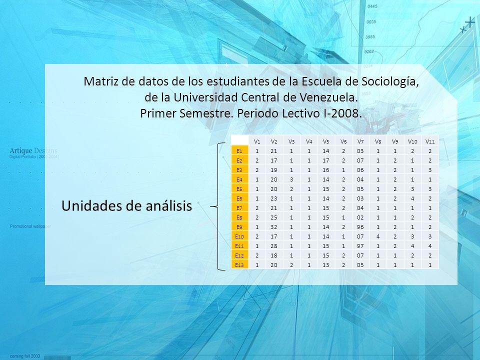 Matriz de datos de los estudiantes de la Escuela de Sociología,