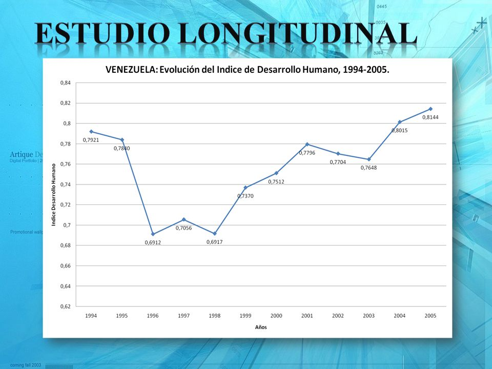 Estudio longitudinal