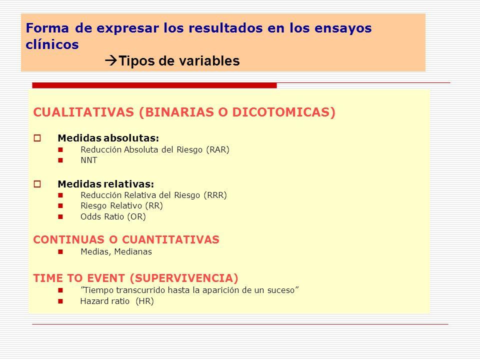 Forma de expresar los resultados en los ensayos clínicos Tipos de variables