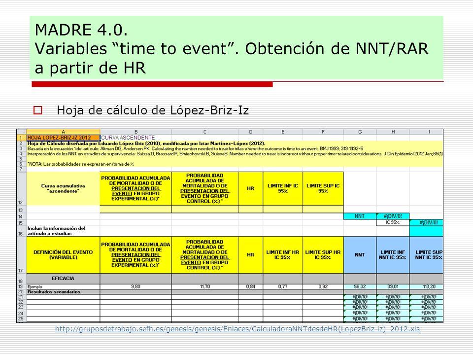 MADRE 4.0. Variables time to event . Obtención de NNT/RAR a partir de HR