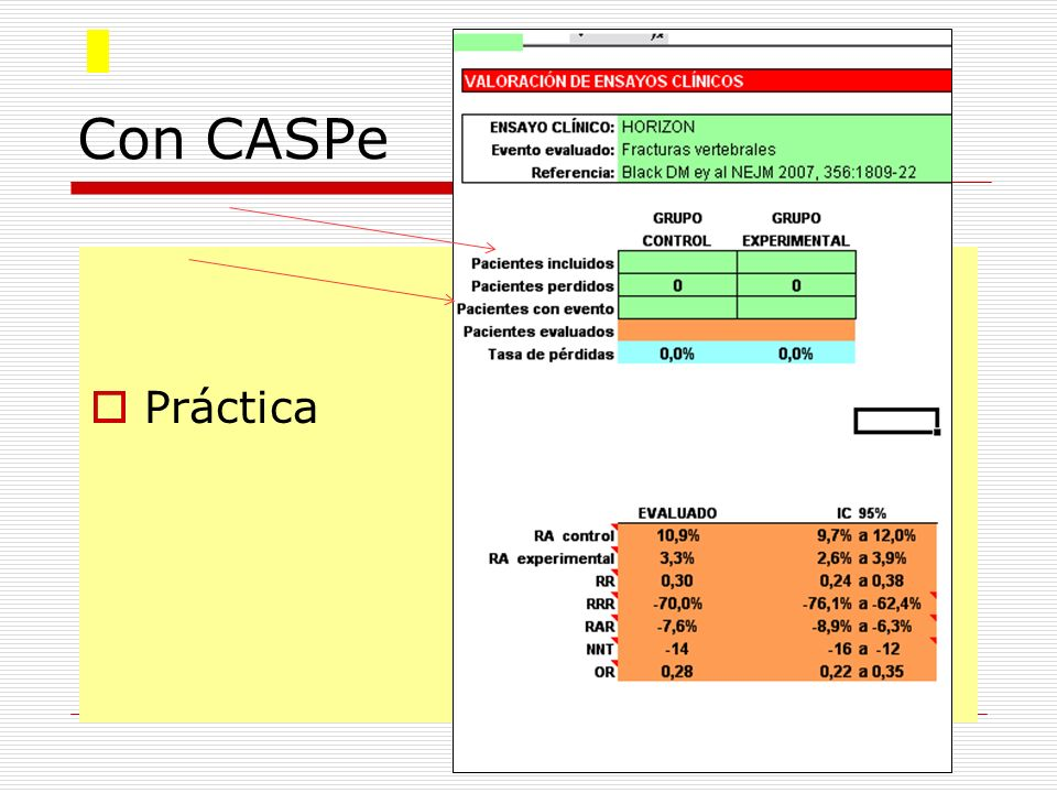 Con CASPe Práctica