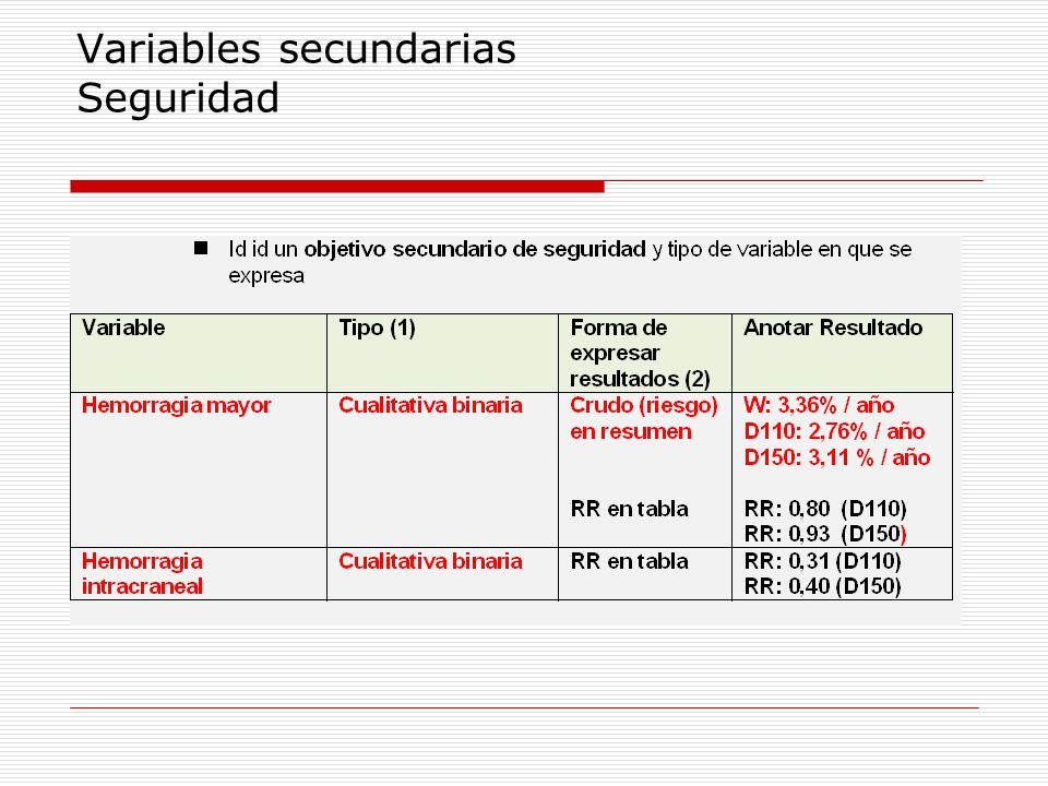 Variables secundarias Seguridad