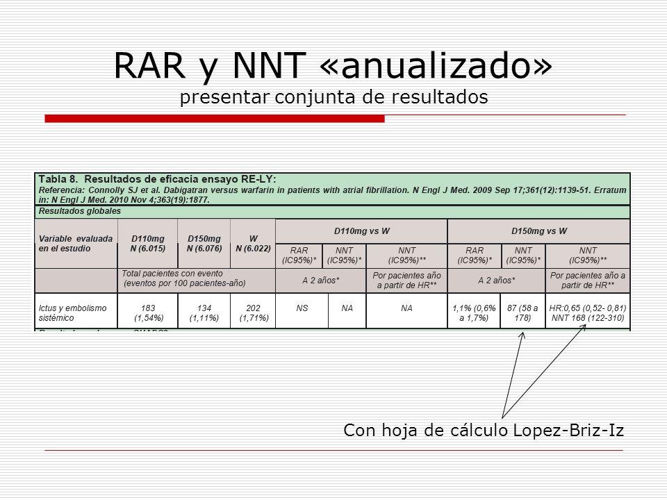 RAR y NNT «anualizado» presentar conjunta de resultados