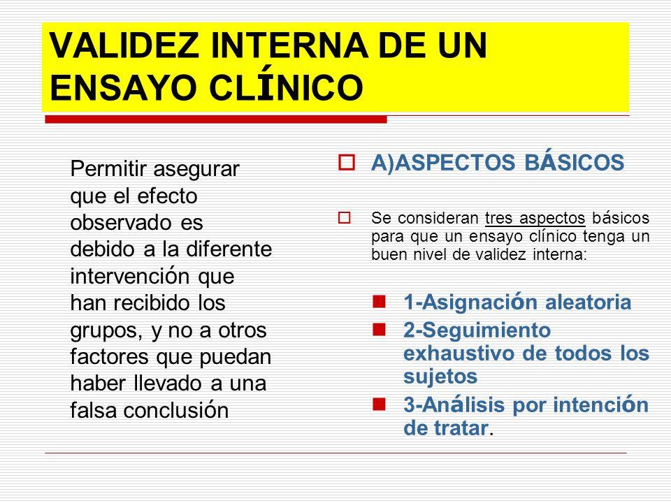 VALIDEZ INTERNA DE UN ENSAYO CLÍNICO