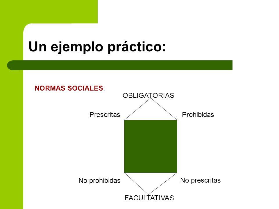 Un ejemplo práctico: NORMAS SOCIALES: OBLIGATORIAS Prescritas
