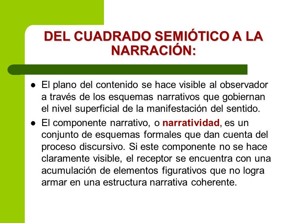 DEL CUADRADO SEMIÓTICO A LA NARRACIÓN: