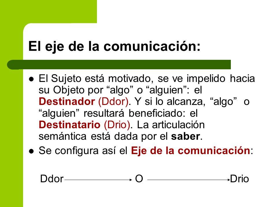 El eje de la comunicación: