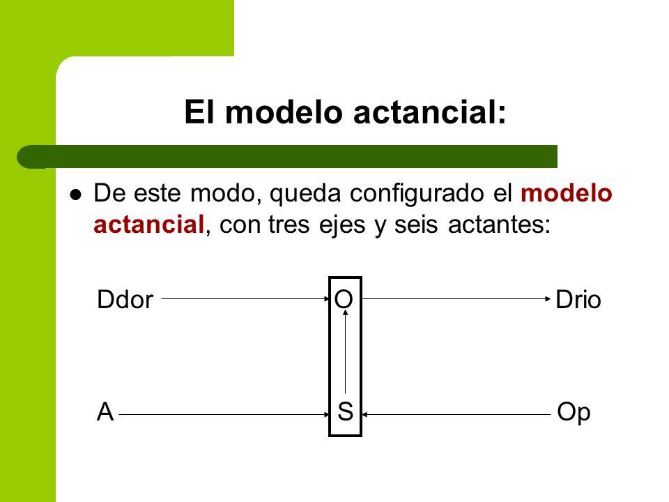 El modelo actancial: De este modo, queda configurado el modelo actancial, con tres ejes y seis actantes: