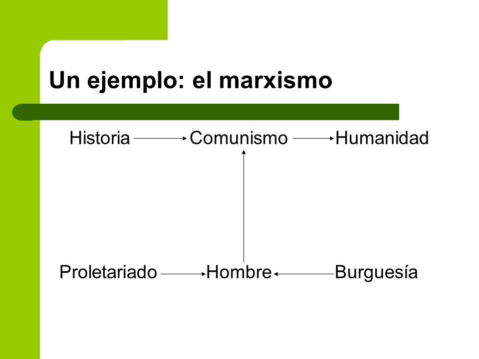 Un ejemplo: el marxismo