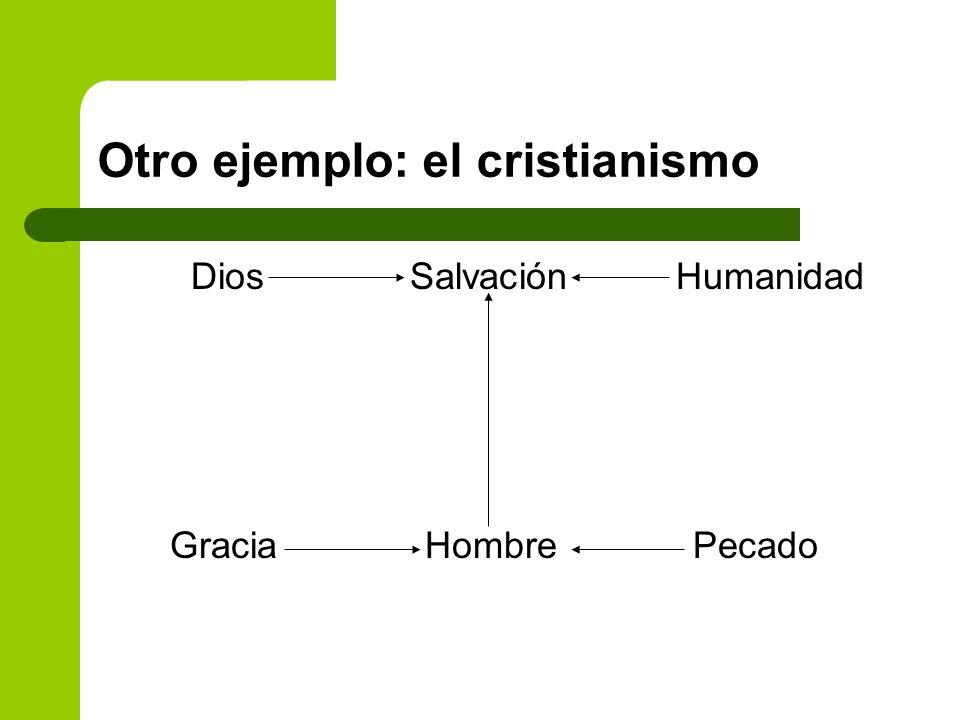 Otro ejemplo: el cristianismo