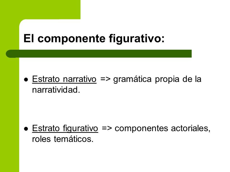 El componente figurativo: