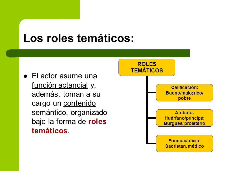 Los roles temáticos: