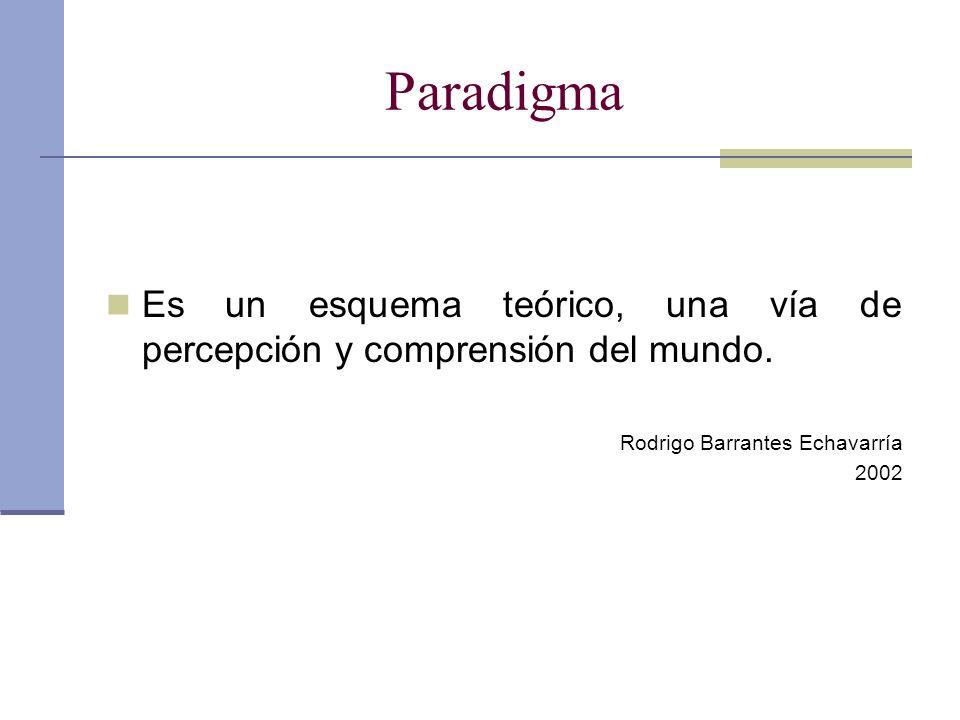 ParadigmaEs un esquema teórico, una vía de percepción y comprensión del mundo. Rodrigo Barrantes Echavarría.