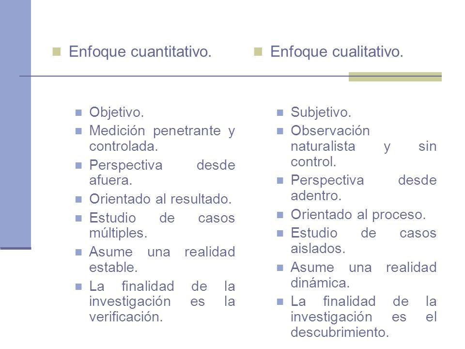 Enfoque cuantitativo. Enfoque cualitativo. Objetivo.