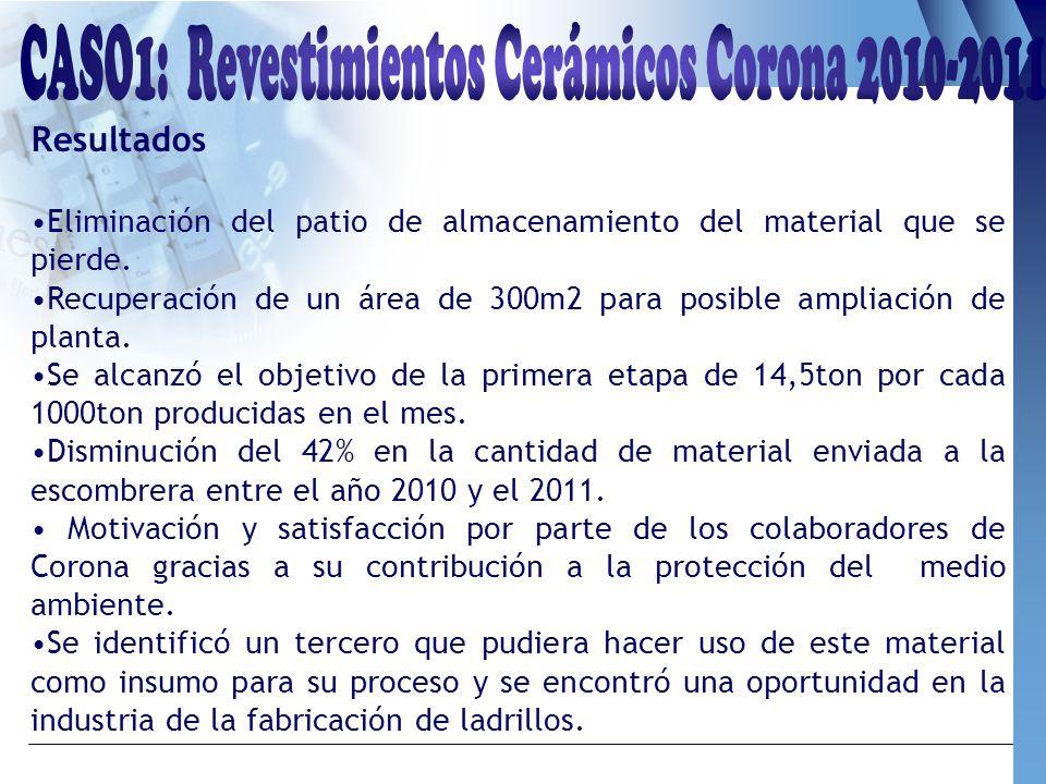 CASO1: Revestimientos Cerámicos Corona 2010-2011