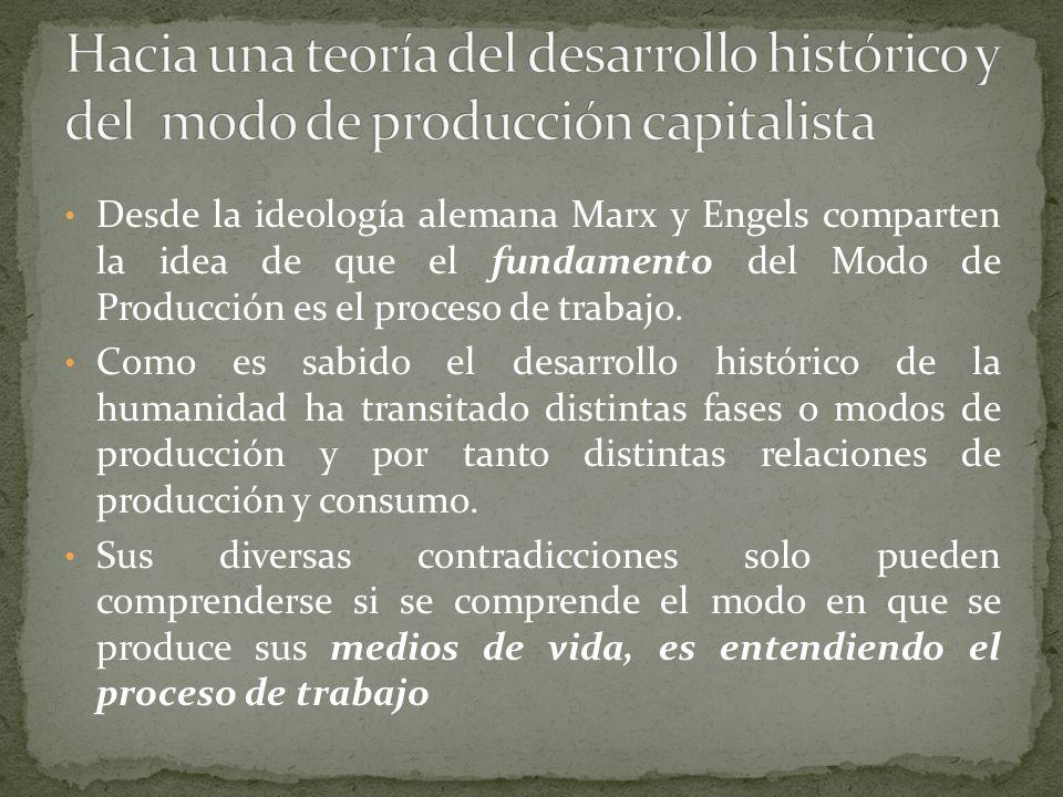 Hacia una teoría del desarrollo histórico y del modo de producción capitalista