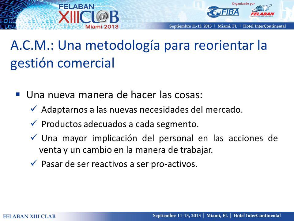 A.C.M.: Una metodología para reorientar la gestión comercial