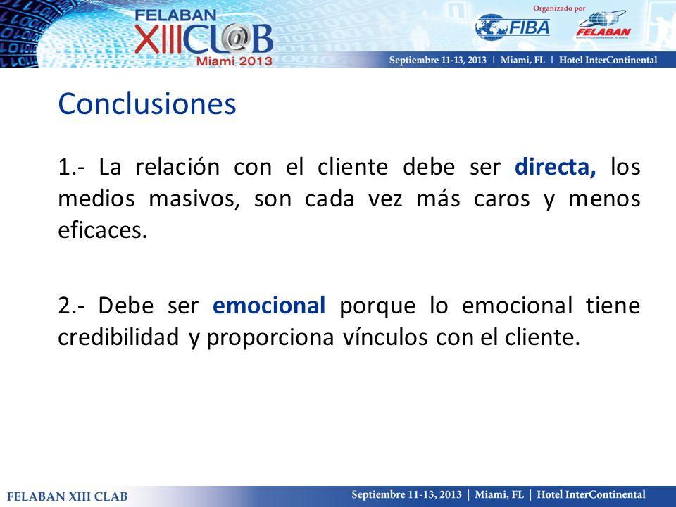 Conclusiones 1.- La relación con el cliente debe ser directa, los medios masivos, son cada vez más caros y menos eficaces.